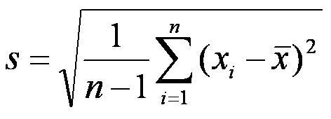Sample standard deviation s - London time sydney time
