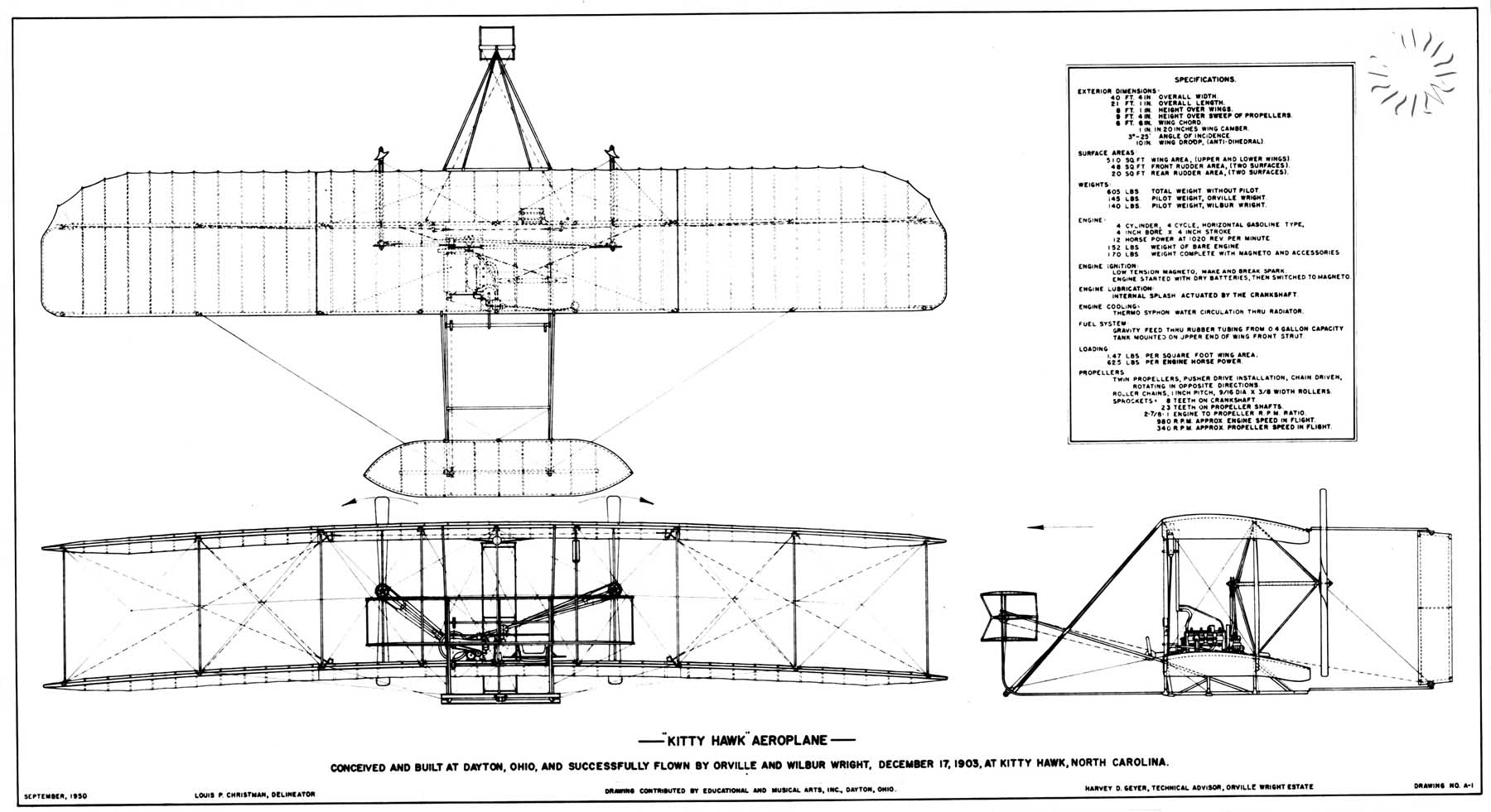 File:Wright Flyer 1903 3- - Wikimedia Commons